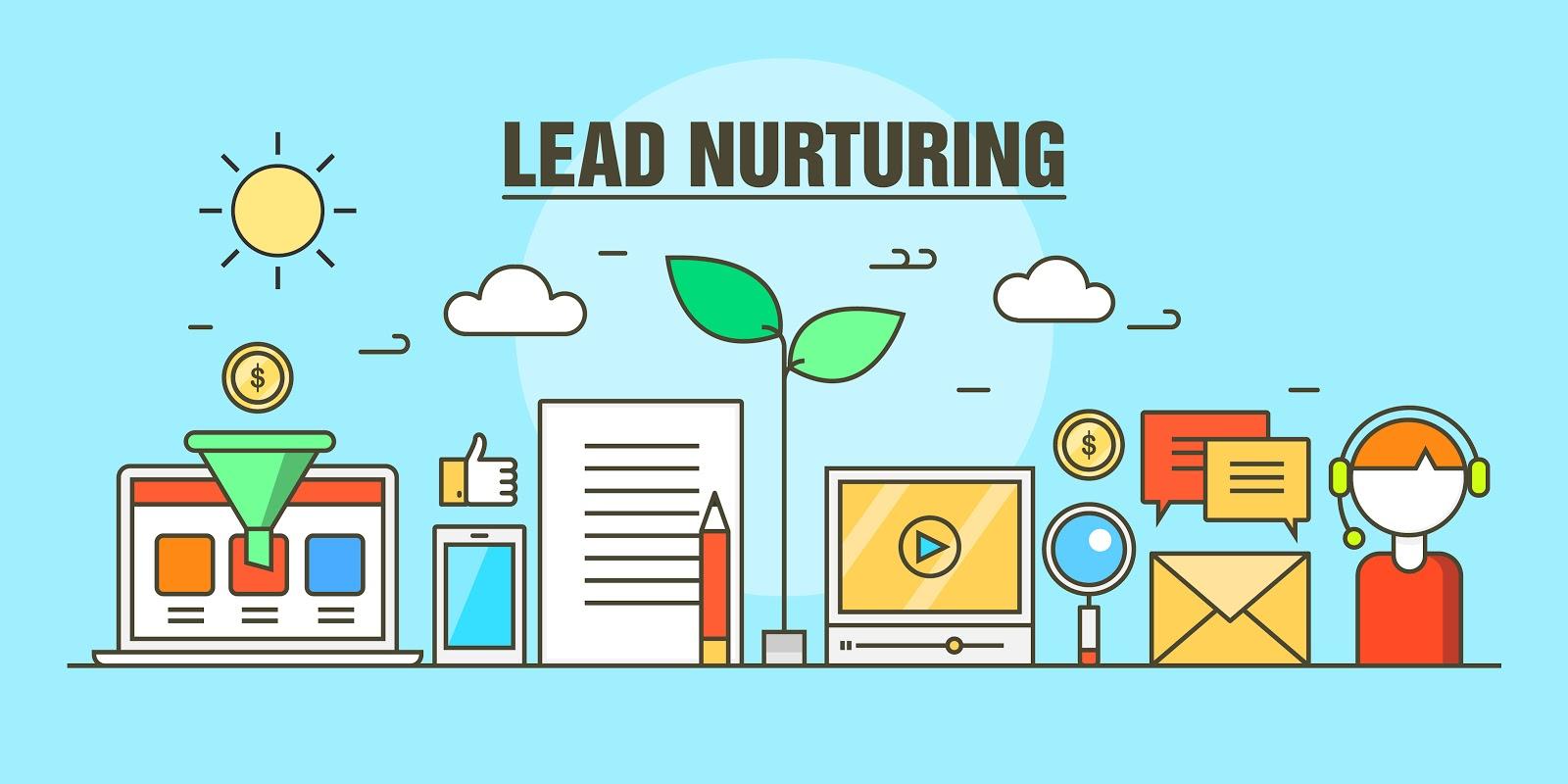 B2B Lead Nurturing Best Practices
