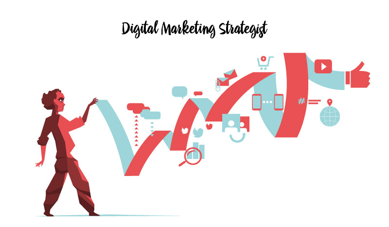 Digital Marketing Strategist Team Role