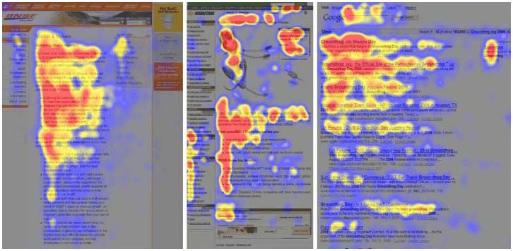 f pattern heat map